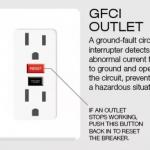 maingfci 150x150 - GFCI Outlets
