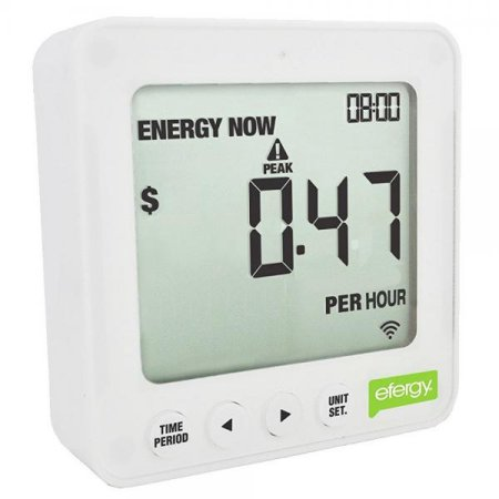 walters power cun meter - Power Consumption Meters